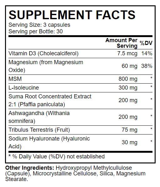 ingredients of dbal